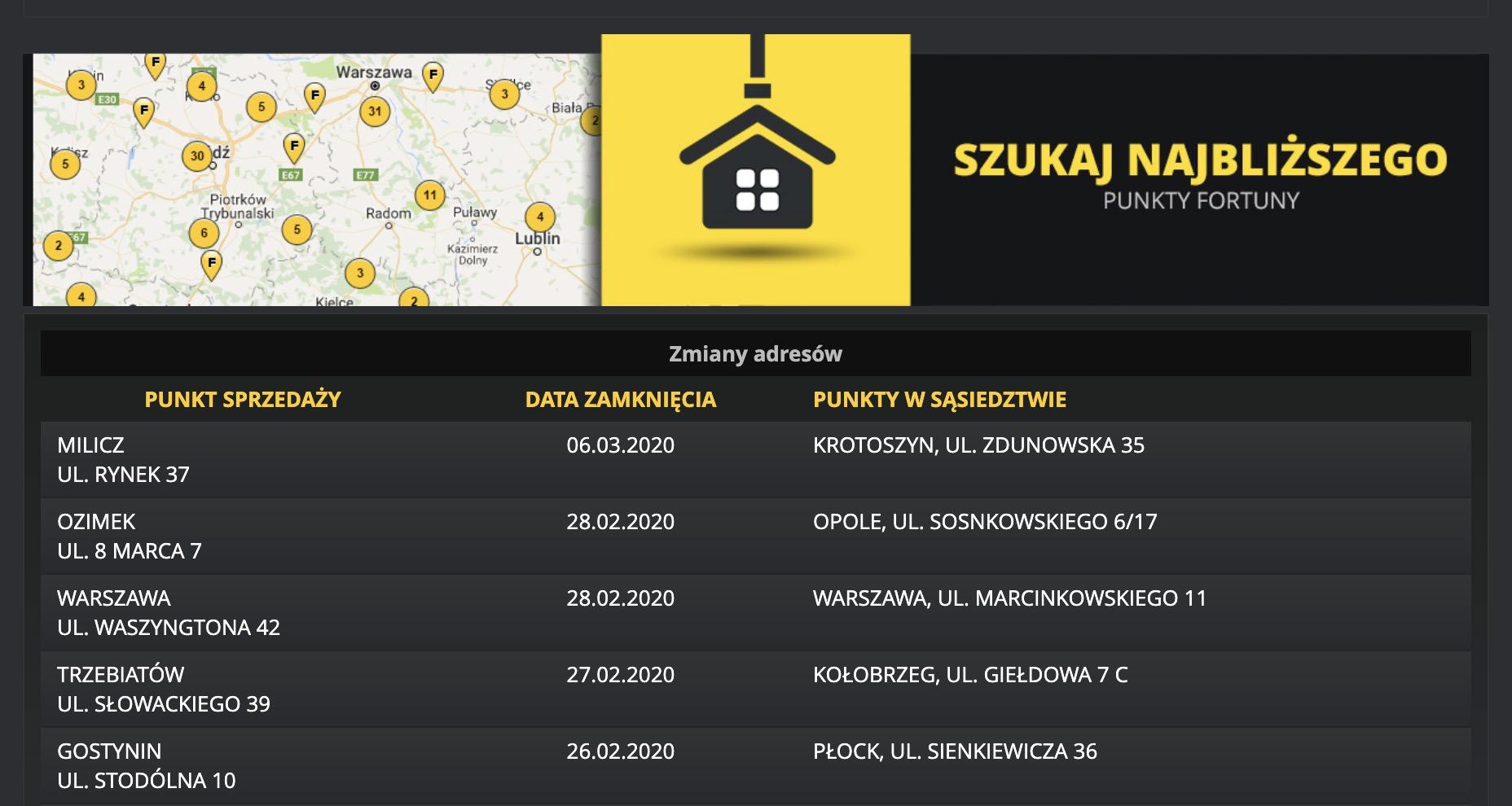 Fortuna punkty w Krakowie